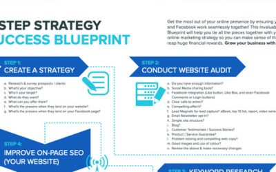 Website Strategy: 9 Steps to a Successful Online Presence